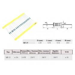 20x Uniroyal 1/4W, 1K, resistenza a film metallico 1%
